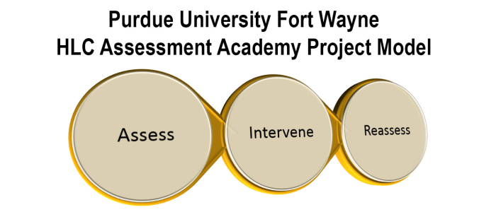 Assessment Placeholder Banner 1 - Image For Position Only