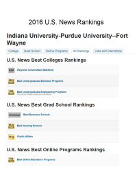IPFW Programs Ranked by U.S. News & World Report among Best in Country Image 1